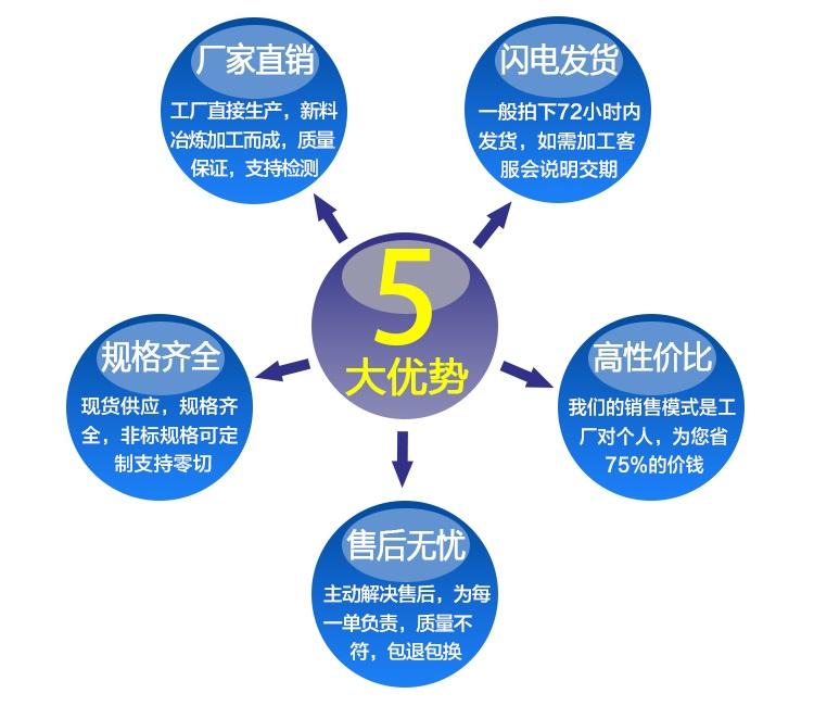 产品五大优势
